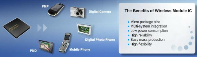 AzureWave Technologies, Inc